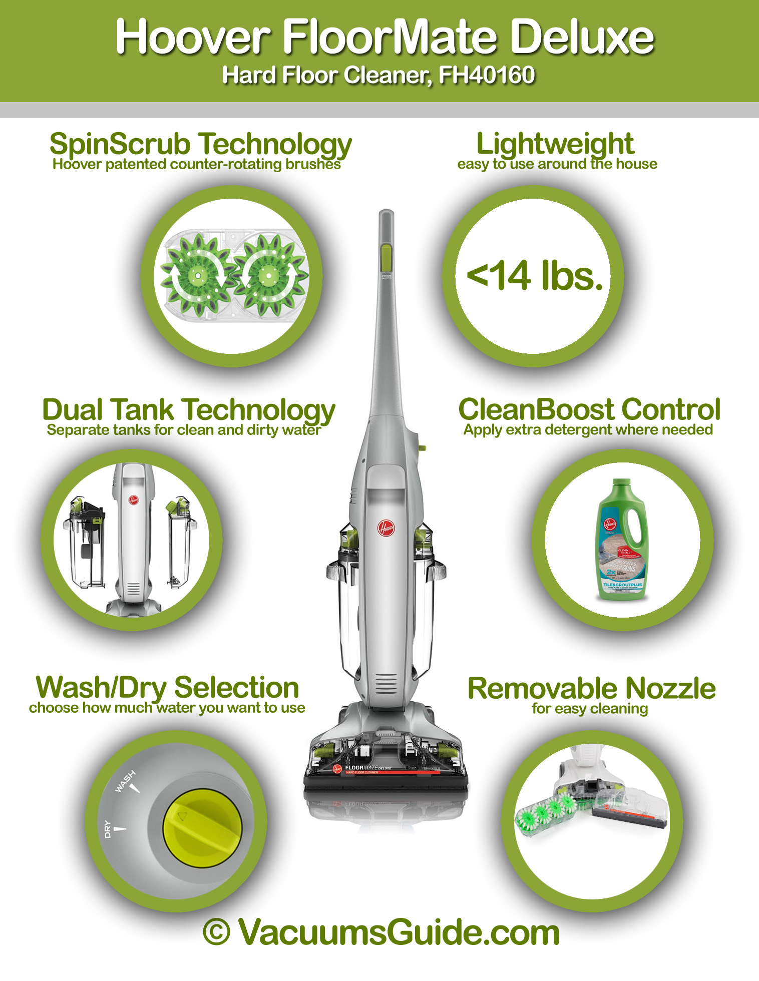 Hoover floormate deluxe the review of a hard floor cleaner dailygadgetfo Choice Image