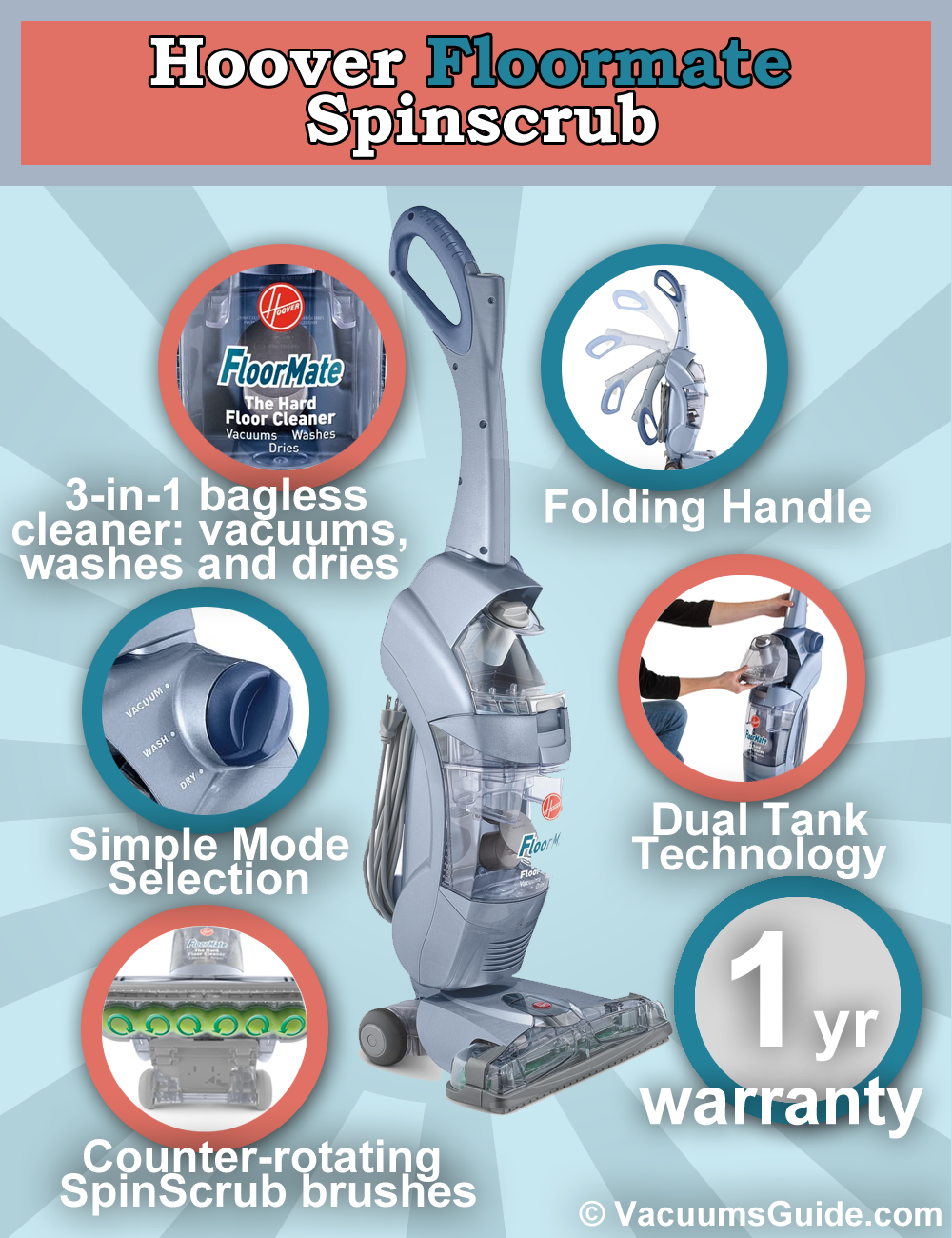 hoover floormate spinscrub review - is older better?