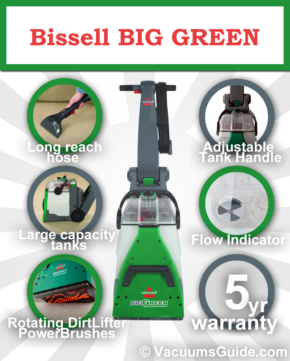Cleaning Carpets With Bissell Big Green A Phenomenal Joy