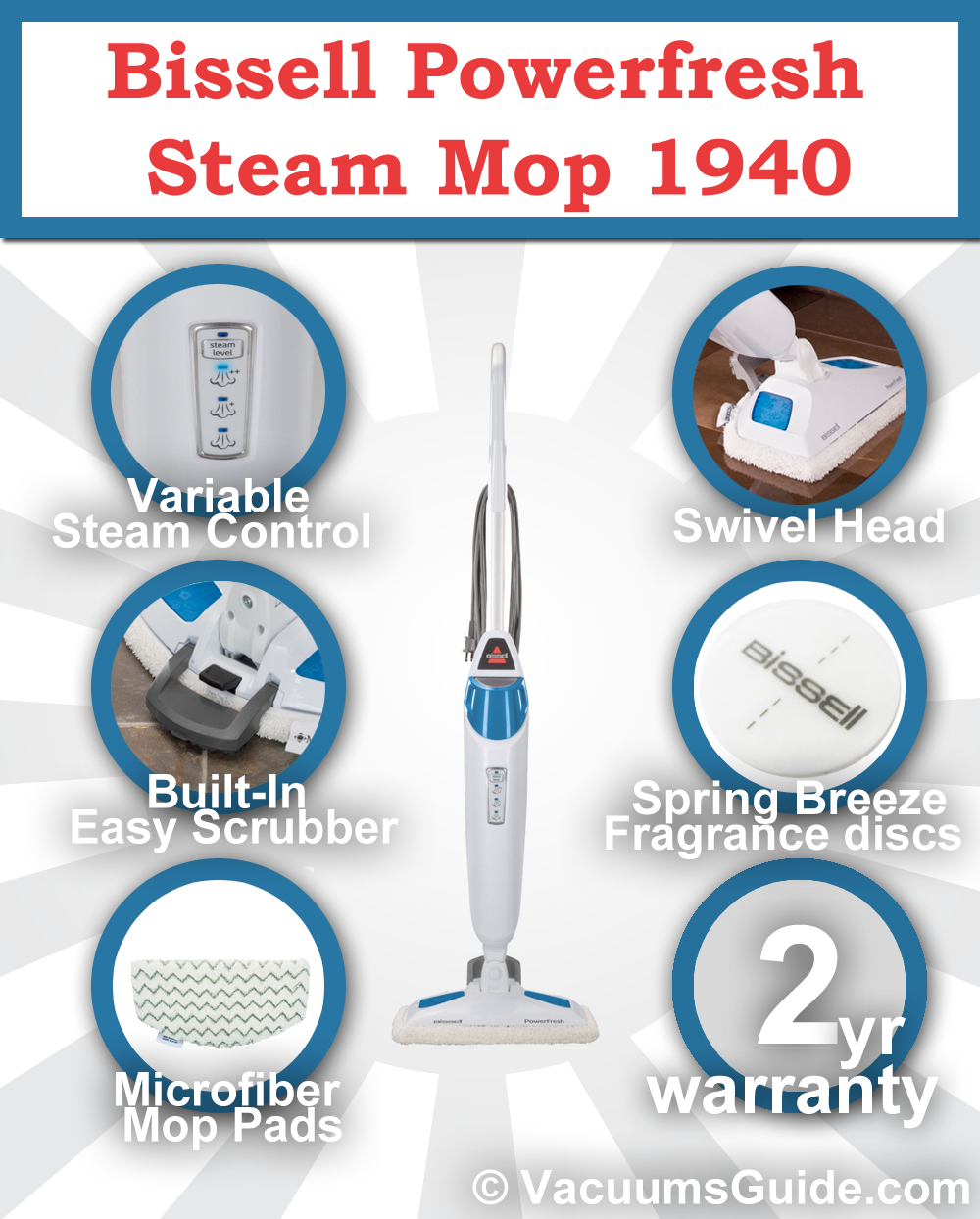 Getting Addicted To The Bissell Powerfresh Steam Mop 1940